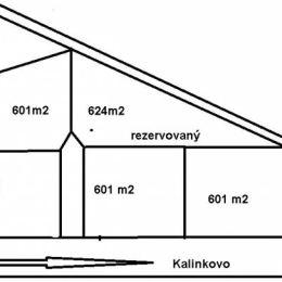 Predaj pozemky Kalinkovo